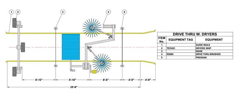 Macneil Car Wash Equipment >> ExpressLane Drive-Through Systems | MacNeil Wash